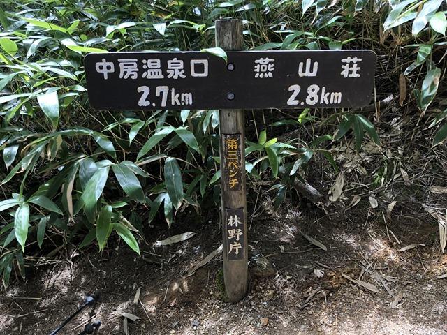 燕山荘まで2.8km